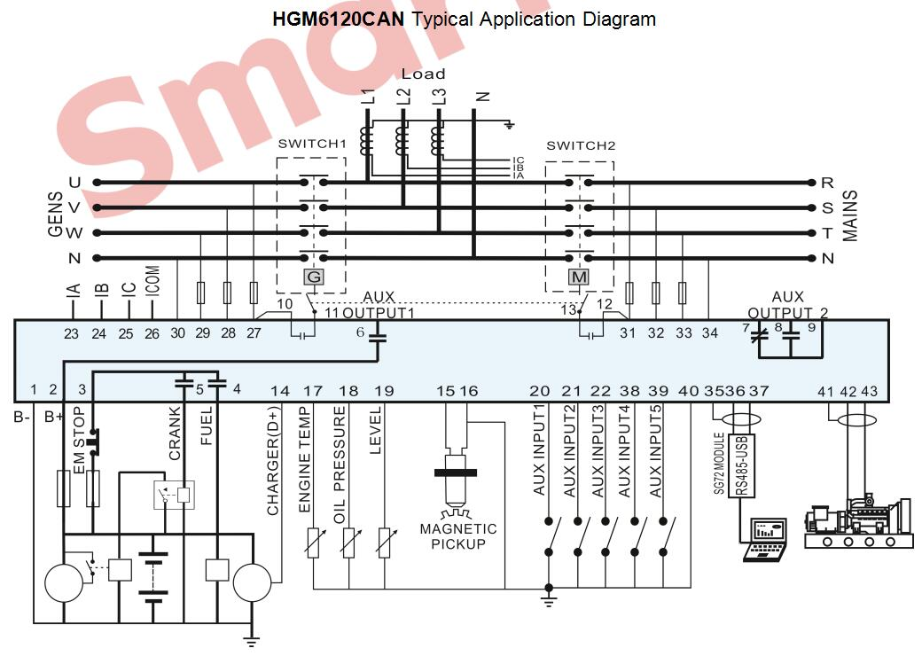 Smartgen Hgm6120can Generator Controller  Amf   One Mains